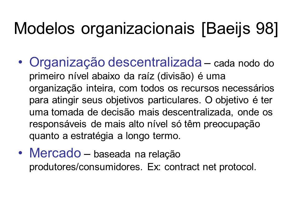 Modelos organizacionais [Baeijs 98]